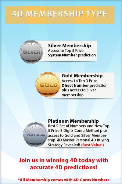 4D_Membership_Type5